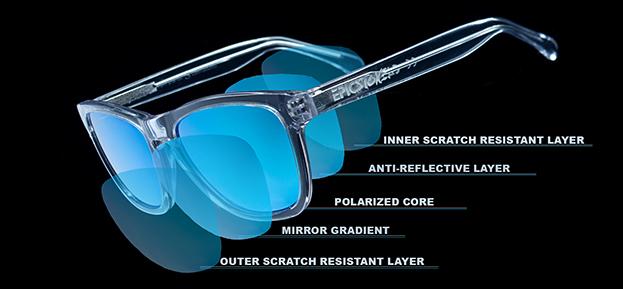 20140825203837-sunglasses_lens_technology